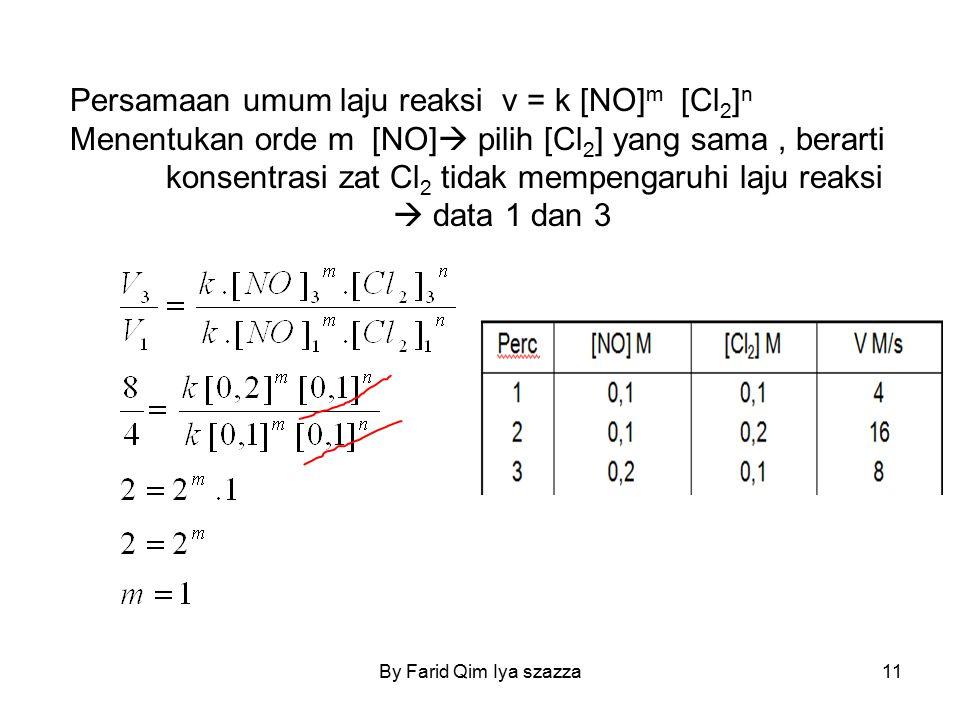 Persamaan umum laju reaksi v = k [NO]m [Cl2]n